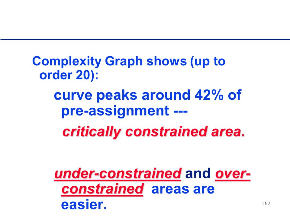 161 Fraction of pre-assignment Median number of backtracks (log) Overconstrained area Underconstrained area Critically constrained area