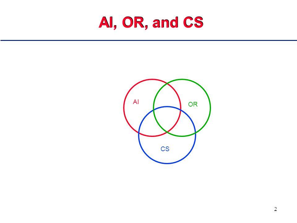 102 2DBP: Basic IP Formulation Let x ijnt = 1 if tile n of type t is in position (i, j) The constraints are: tnjix jix tnx ijnt hjjwiijjii tnji ntji ji ijnt tt,,,}1,0{,1,1,,, :,,,,       Grid-oriented formulation