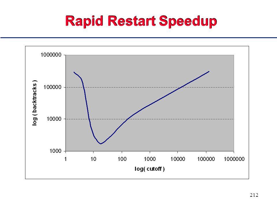211 Deterministic Logistics Planning108 mins.95 sec.