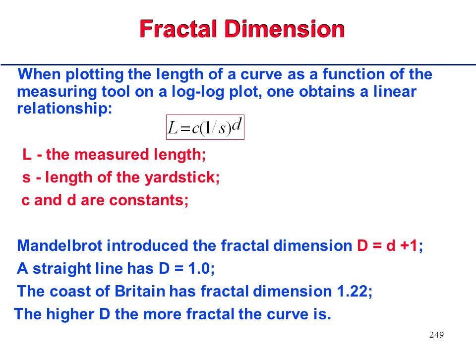 248 Fractal Dimension