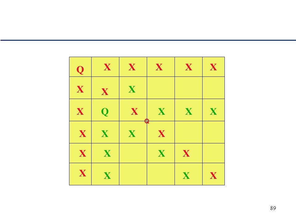 88 Q Q X X XXXXX X X X X X X X X