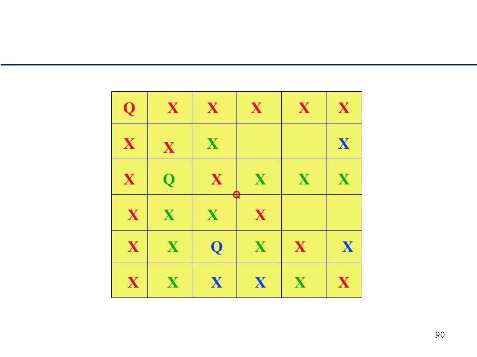 89 Q Q X X XXXXX X X X X X X X X Q X X X X XXX X X X