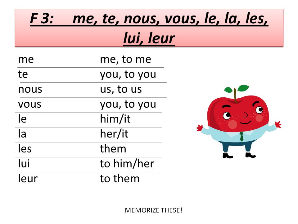 F 3: me, te, nous, vous, le, la, les, lui, leur me te nous vous le la les lui leur me, to me you, to you us, to us you, to you him/it her/it them to him/her to them MEMORIZE THESE!