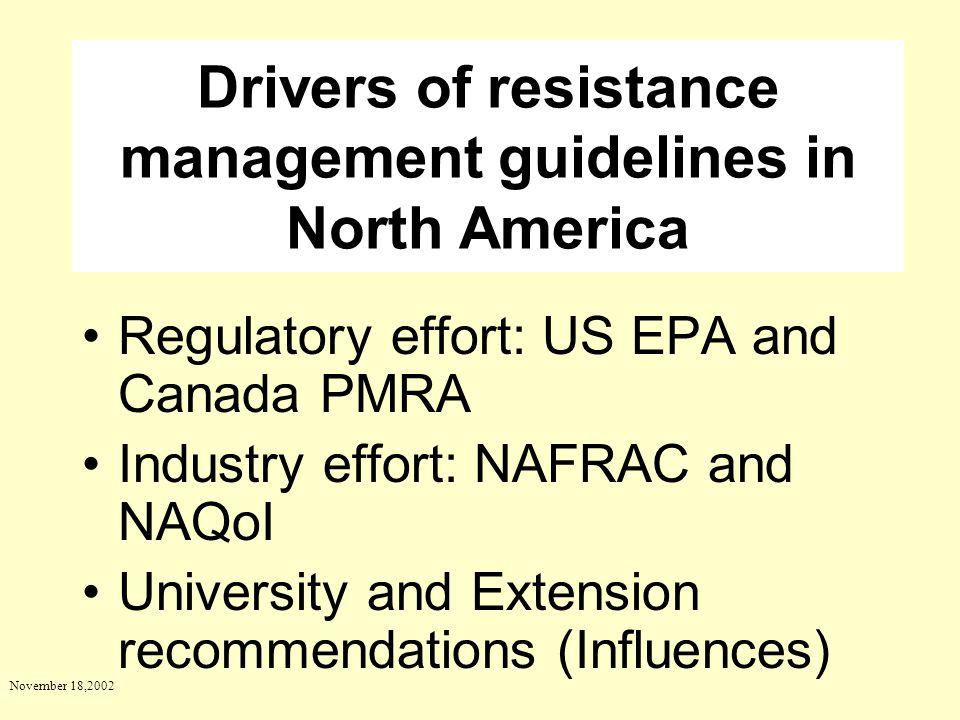 November 18,2002 Drivers of resistance management guidelines in North America Regulatory effort: US EPA and Canada PMRA Industry effort: NAFRAC and NA