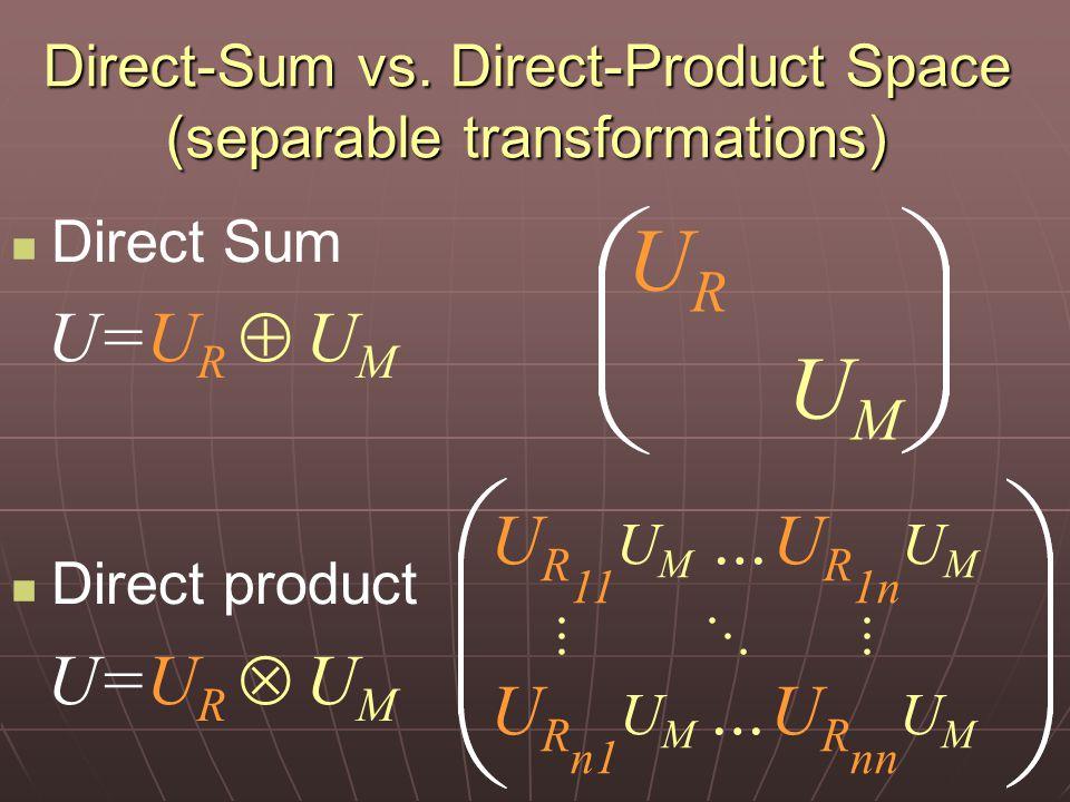 Direct-Sum vs.