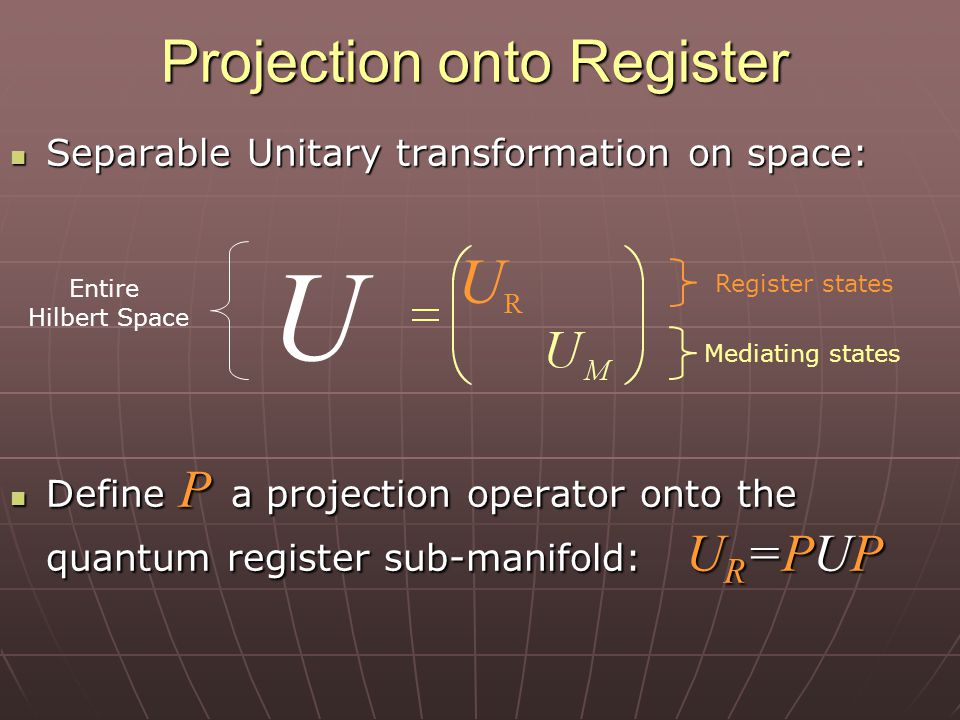The Model: Producing Unitary Transformations on the Vibrational Ground Electronic States of Na 2 Register Mediating states X1g+X1g+ A1u+A1u+ E(t) H=H 0 +H int, H int = ( )  E* EE