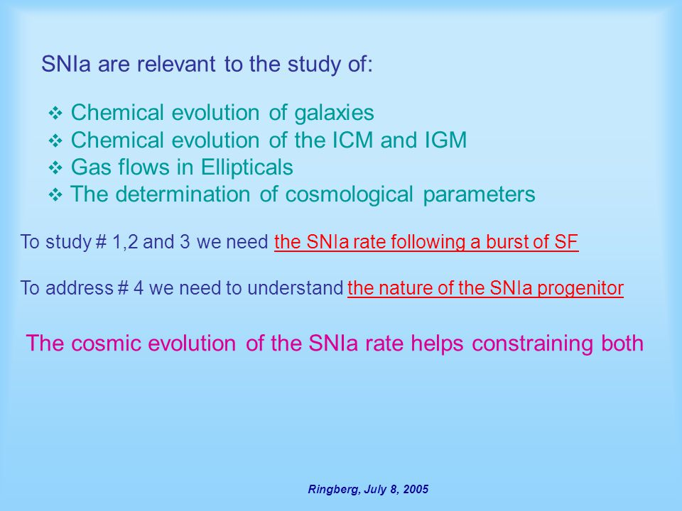 Ringberg, July 8, 2005 SNIa rate in different galaxy types Another way to constrain the distribution function of the delay times Younger stellar populations sample the peak of the distribution function of the delay times Younger stellar populations are bluer  Bluer galaxies have larger SPECIFIC SNIa rates Data from Mannucci et al.