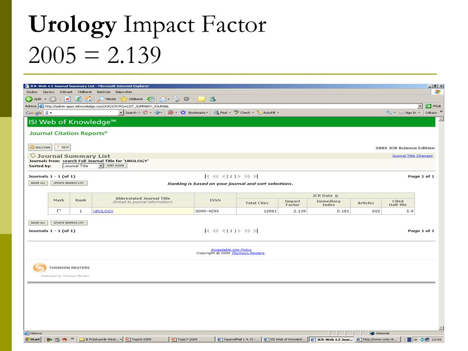 20 Urology Impact Factor 2005 = 2.139