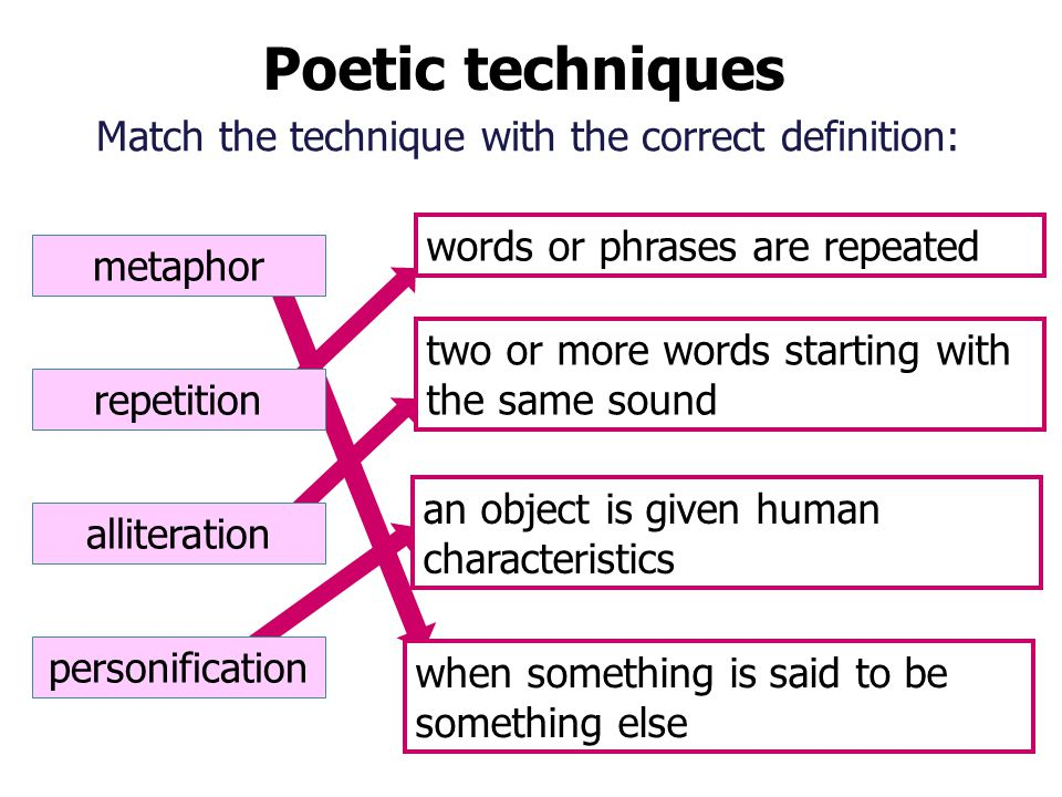 Poetic techniques Match the technique with the correct definition: metaphor personification alliteration repetition words or phrases are repeated when something is said to be something else two or more words starting with the same sound an object is given human characteristics