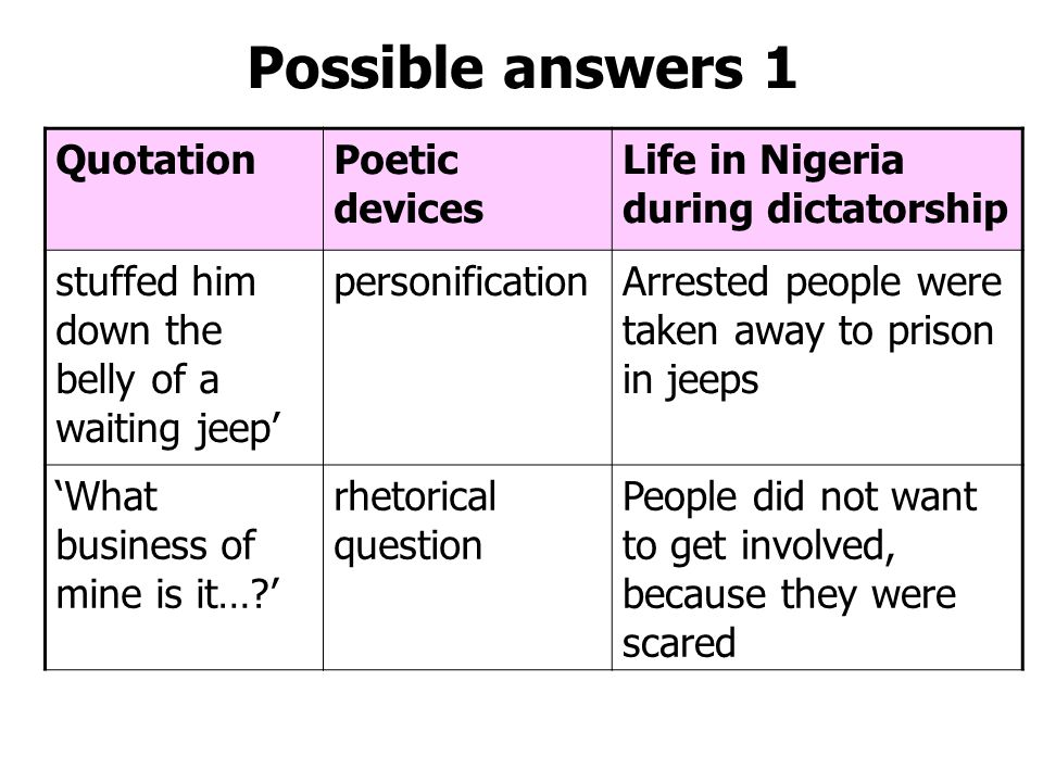 Possible answers 1 QuotationPoetic devices Life in Nigeria during dictatorship stuffed him down the belly of a waiting jeep' personificationArrested people were taken away to prison in jeeps 'What business of mine is it…?' rhetorical question People did not want to get involved, because they were scared