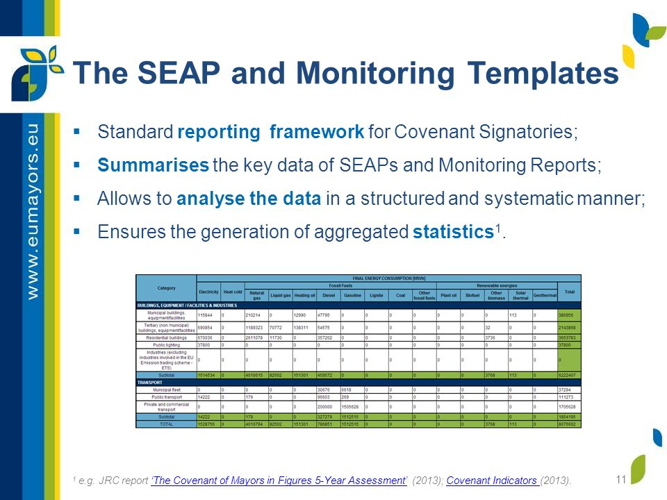 The SEAP and Monitoring Templates  Standard reporting framework for Covenant Signatories;  Summarises the key data of SEAPs and Monitoring Reports;  Allows to analyse the data in a structured and systematic manner;  Ensures the generation of aggregated statistics 1.