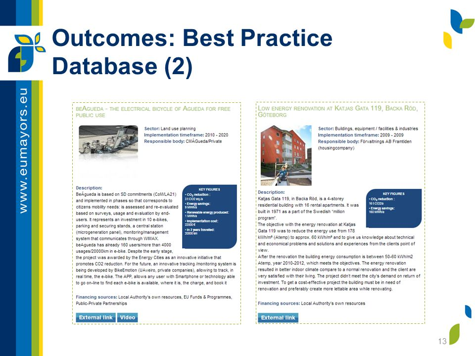 13 Outcomes: Best Practice Database (2)