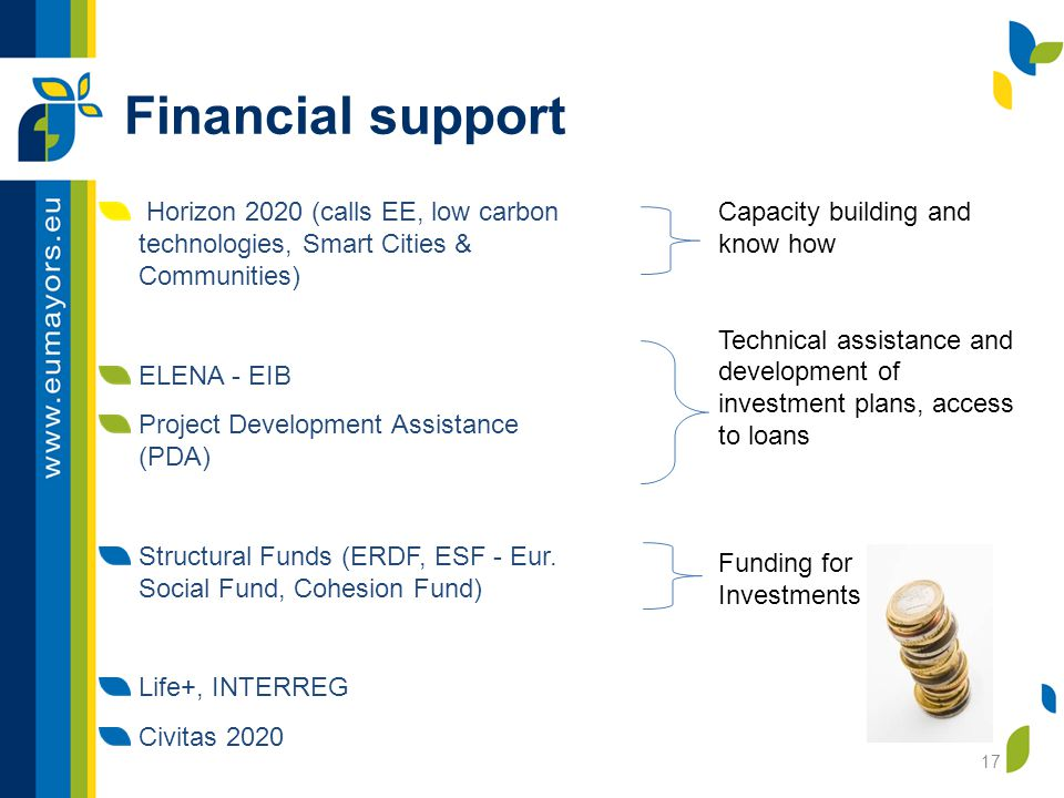 Financial support Horizon 2020 (calls EE, low carbon technologies, Smart Cities & Communities) ELENA - EIB Project Development Assistance (PDA) Structural Funds (ERDF, ESF - Eur.