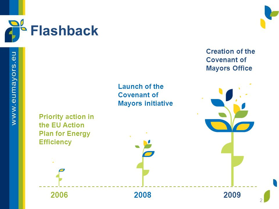 Flashback 2 200620082009 Priority action in the EU Action Plan for Energy Efficiency Launch of the Covenant of Mayors initiative Creation of the Covenant of Mayors Office
