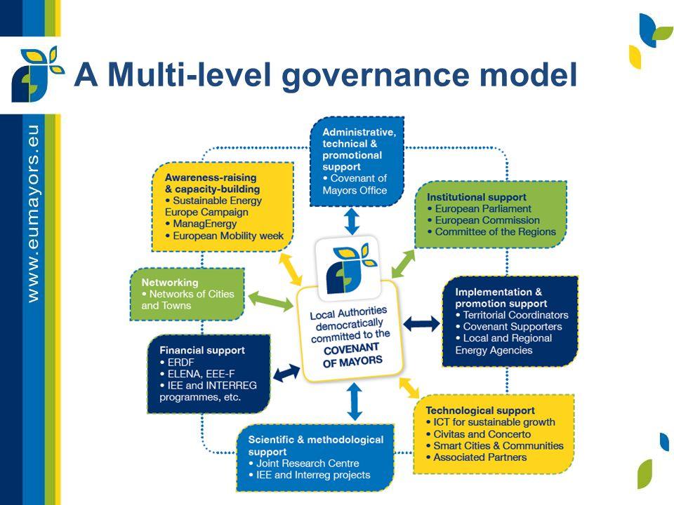 A Multi-level governance model