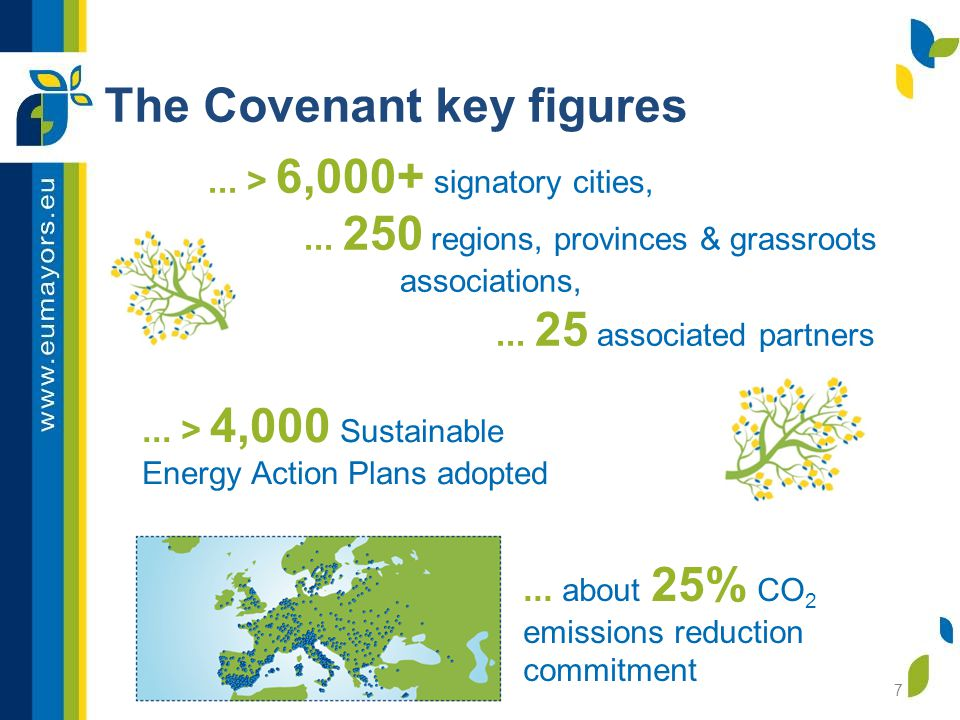 The Covenant key figures 7... > 6,000+ signatory cities,...