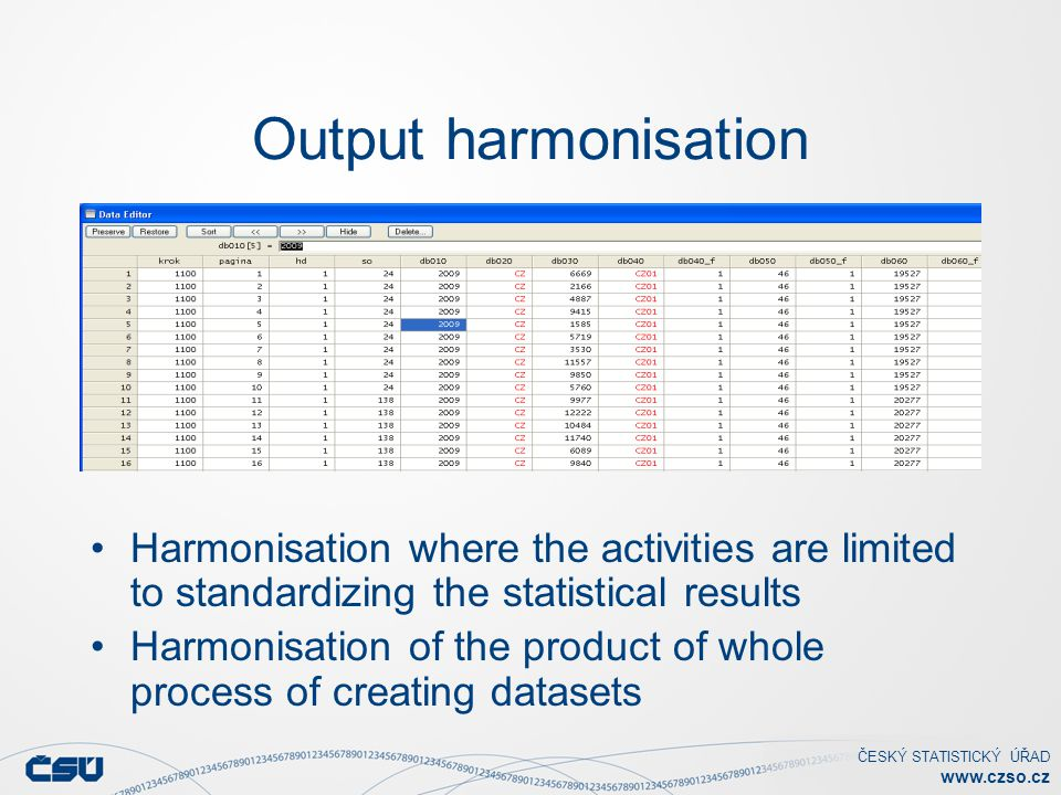 ČESKÝ STATISTICKÝ ÚŘAD www.czso.cz Output harmonisation Harmonisation where the activities are limited to standardizing the statistical results Harmon