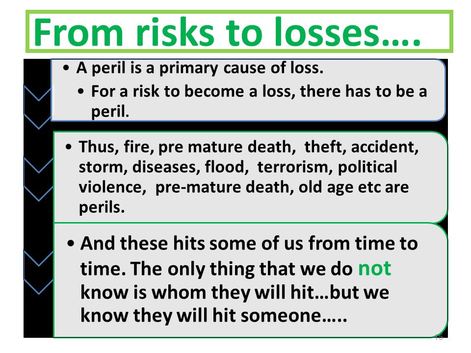 From risks to losses…. A peril is a primary cause of loss.