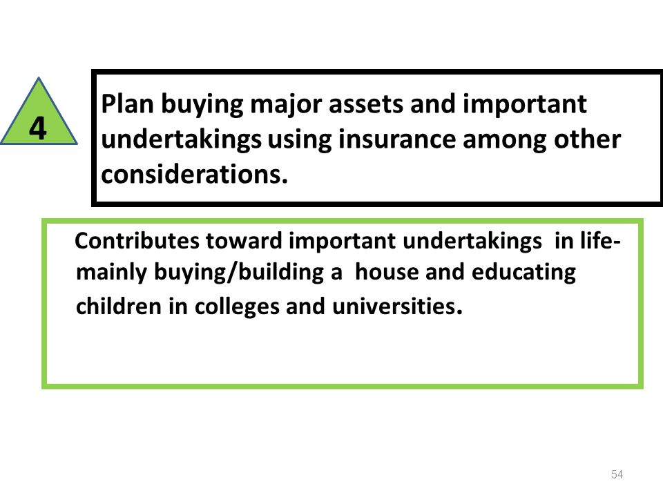 Plan buying major assets and important undertakings using insurance among other considerations.