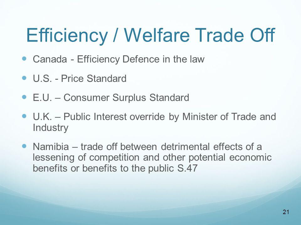 Efficiency / Welfare Trade Off Canada - Efficiency Defence in the law U.S.