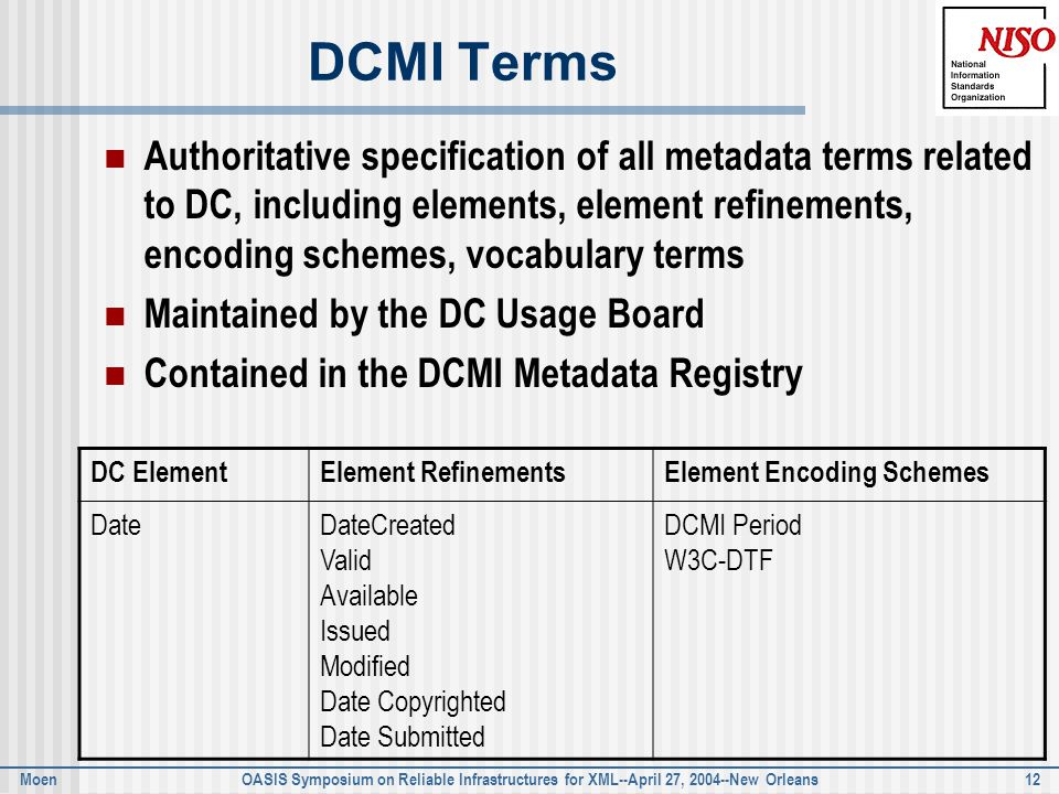Moen OASIS Symposium on Reliable Infrastructures for XML--April 27, 2004--New Orleans 12 DCMI Terms Authoritative specification of all metadata terms related to DC, including elements, element refinements, encoding schemes, vocabulary terms Maintained by the DC Usage Board Contained in the DCMI Metadata Registry DC ElementElement RefinementsElement Encoding Schemes DateDateCreated Valid Available Issued Modified Date Copyrighted Date Submitted DCMI Period W3C-DTF