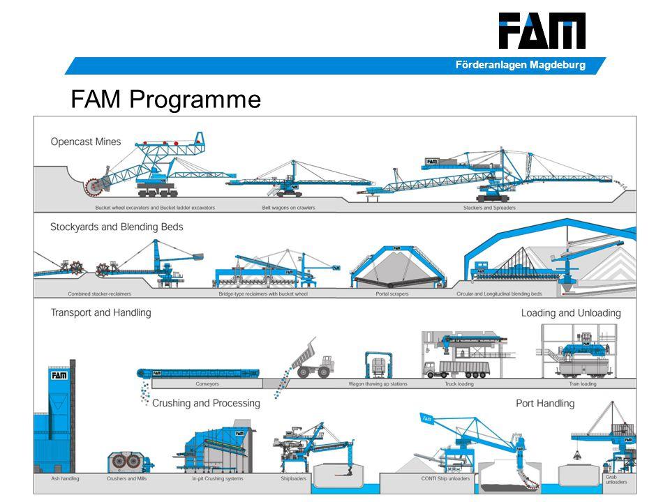 Förderanlagen Magdeburg FAM Programme
