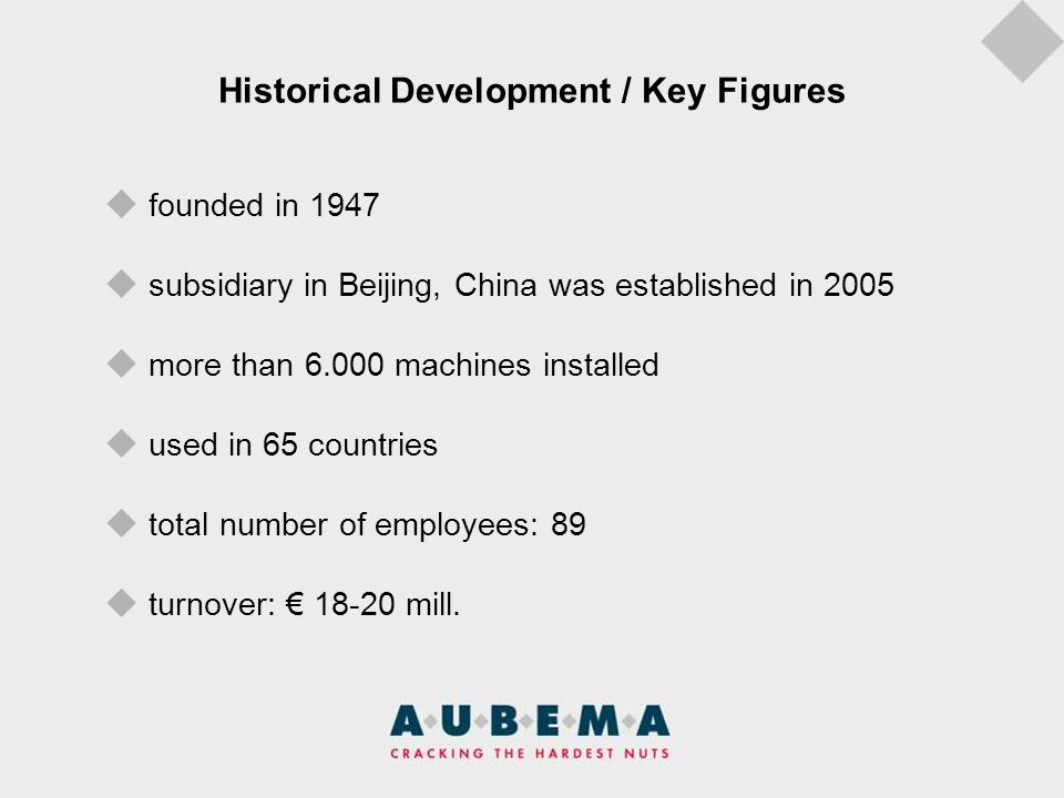  founded in 1947  subsidiary in Beijing, China was established in 2005  more than 6.000 machines installed  used in 65 countries  total number of employees: 89  turnover: € 18-20 mill.