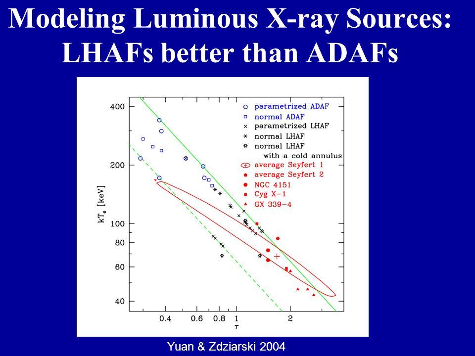 Modeling Luminous X-ray Sources: LHAFs better than ADAFs Yuan & Zdziarski 2004