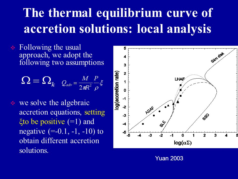 Four Accretion Solutions Yuan 2001