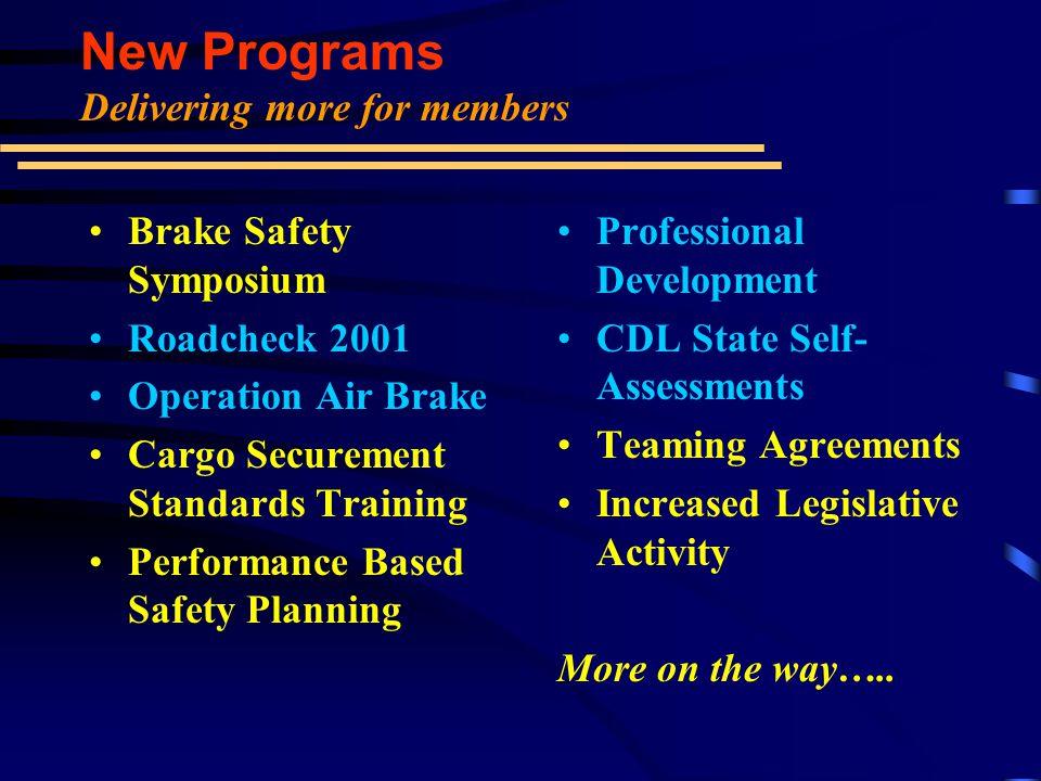 Print Media Electronic Media Education and Training Enhanced Communication Methods CVSA Inspection Familiarization Seminars