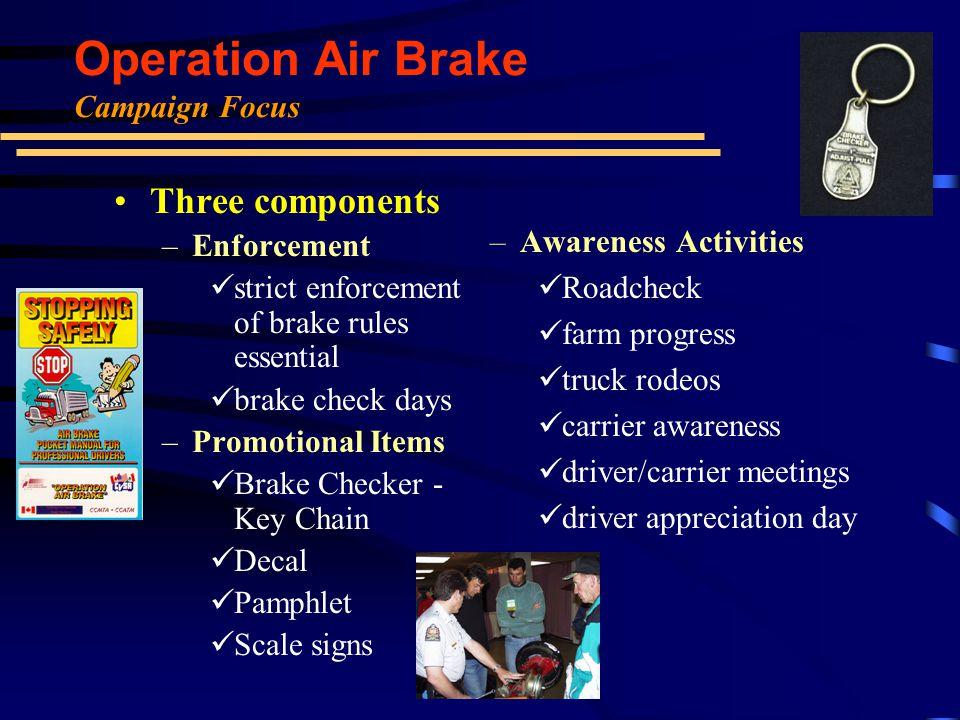  An International Selective Traffic Enforcement Program designed to…...