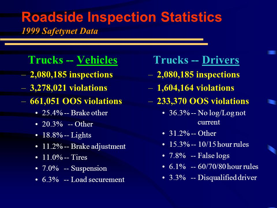 The Need Make the CDL Program more safety and crash-data driven Strengthen the cause and effect linkage –driver behavior (citations - convictions - withdrawals - dispositions) and crashes Identify and Fix Leaks and broken Triggers Reevaluate processes and systems for effective commercial driver monitoring Identify and remove unsafe drivers from the road