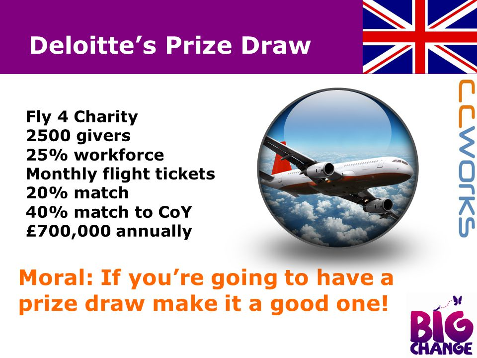 Deloitte's Prize Draw Moral: If you're going to have a prize draw make it a good one! Fly 4 Charity 2500 givers 25% workforce Monthly flight tickets 2