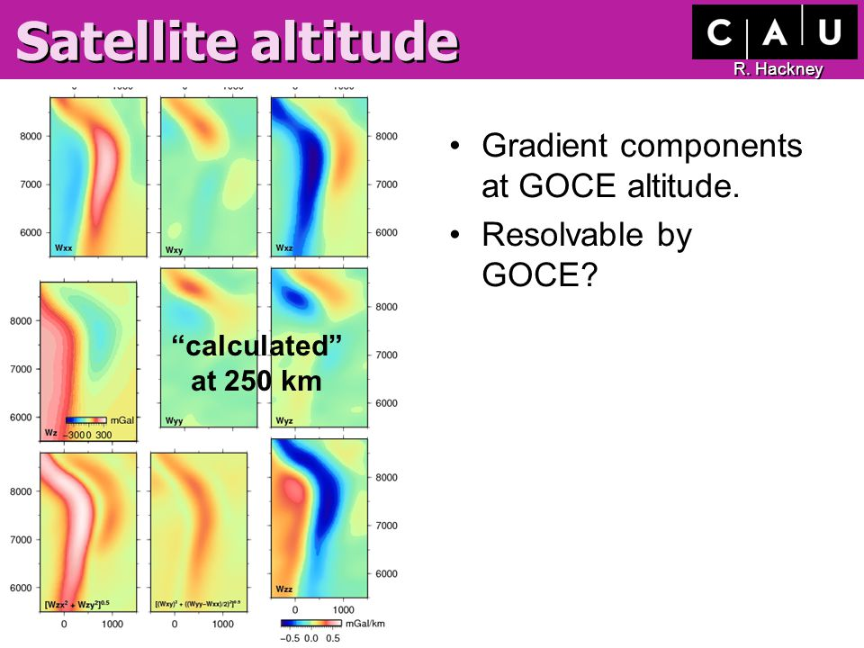 R. Hackney Satellite altitude Gradient components at GOCE altitude.