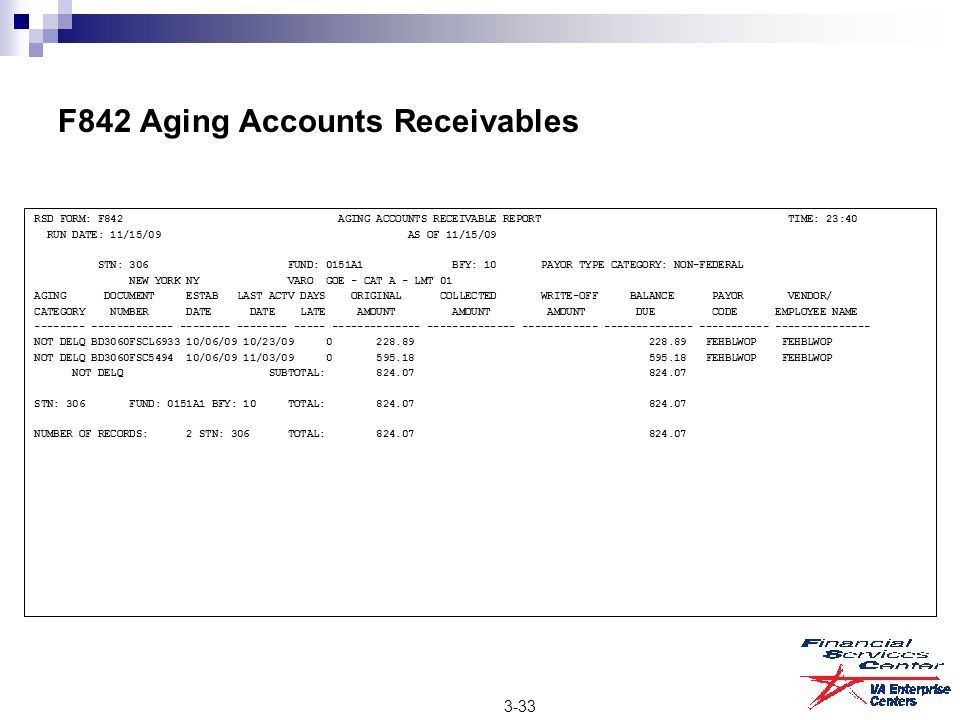 F842 Aging Accounts Receivables RSD FORM: F842 AGING ACCOUNTS RECEIVABLE REPORT TIME: 23:40 RUN DATE: 11/15/09 AS OF 11/15/09 STN: 306 FUND: 0151A1 BF