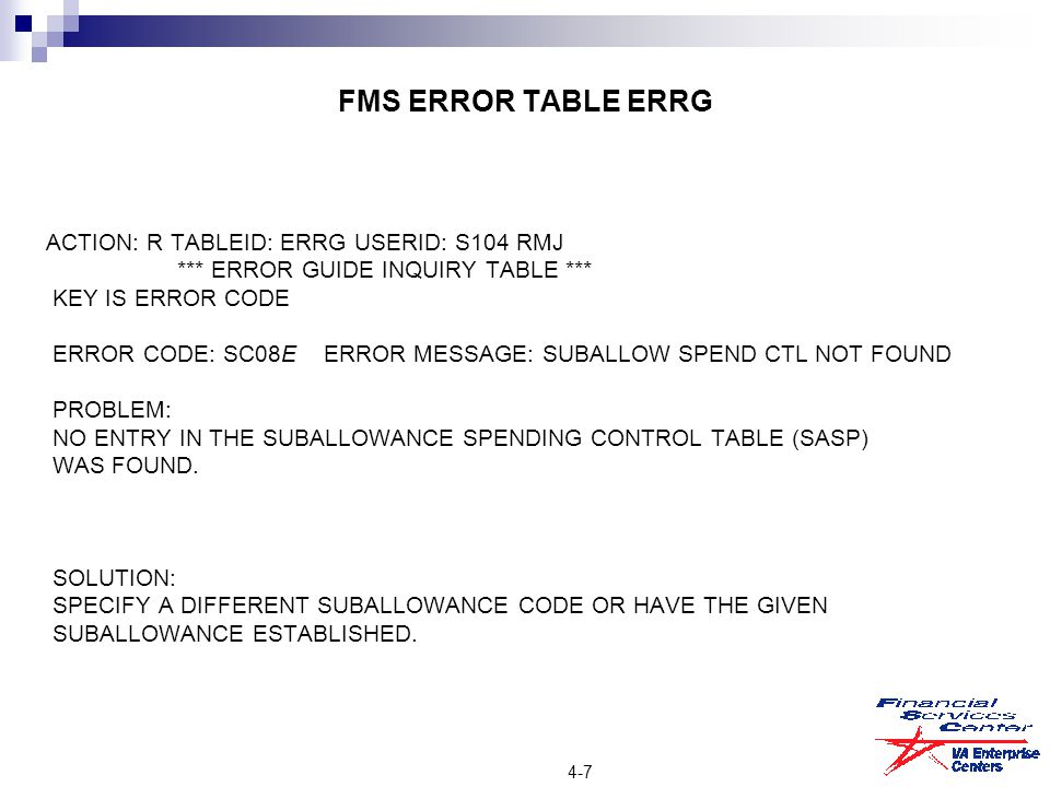 FMS ERROR TABLE ERRG ACTION: R TABLEID: ERRG USERID: S104 RMJ *** ERROR GUIDE INQUIRY TABLE *** KEY IS ERROR CODE ERROR CODE: SC08E ERROR MESSAGE: SUB