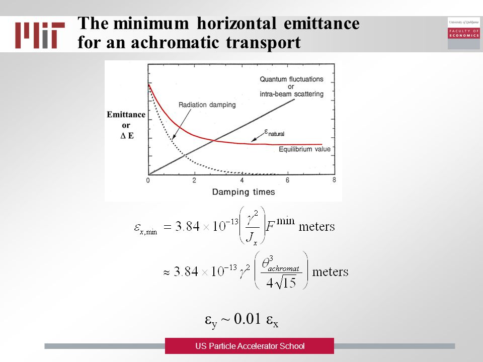 US Particle Accelerator School The minimum horizontal emittance for an achromatic transport  y ~ 0.01  x