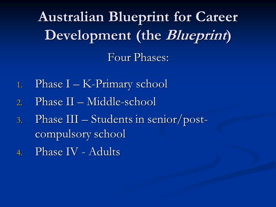 Australian Blueprint for Career Development (the Blueprint) Four Phases: 1.