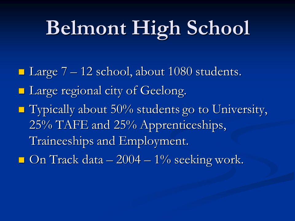 External Organizations Industry – develop student awareness of careers.