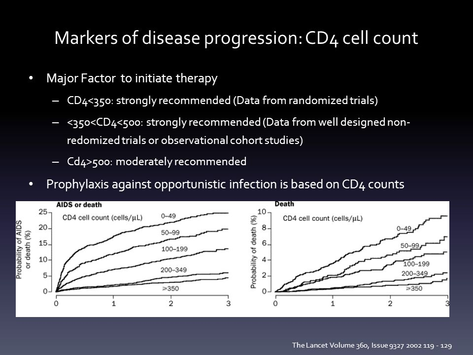 Markers of disease progression: CD4 cell count Major Factor to initiate therapy – CD4<350: strongly recommended (Data from randomized trials) – <350<CD4<500: strongly recommended (Data from well designed non- redomized trials or observational cohort studies) – Cd4>500: moderately recommended Prophylaxis against opportunistic infection is based on CD4 counts The Lancet Volume 360, Issue 9327 2002 119 - 129