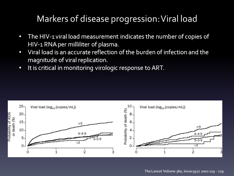 Markers of disease progression: Viral load The HIV-1 viral load measurement indicates the number of copies of HIV-1 RNA per milliliter of plasma.