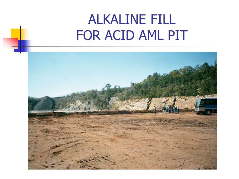 ALKALINE FILL FOR ACID AML PIT
