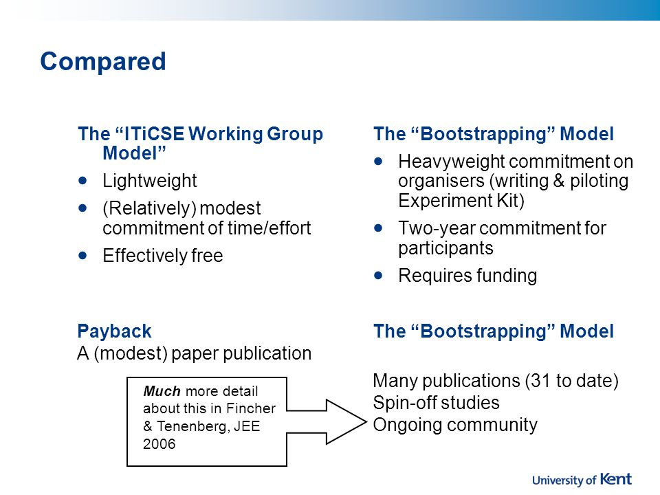 Compared The ITiCSE Working Group Model Lightweight (Relatively) modest commitment of time/effort Effectively free The Bootstrapping Model Heavyweight commitment on organisers (writing & piloting Experiment Kit) Two-year commitment for participants Requires funding Payback A (modest) paper publication The Bootstrapping Model Many publications (31 to date) Spin-off studies Ongoing community Much more detail about this in Fincher & Tenenberg, JEE 2006