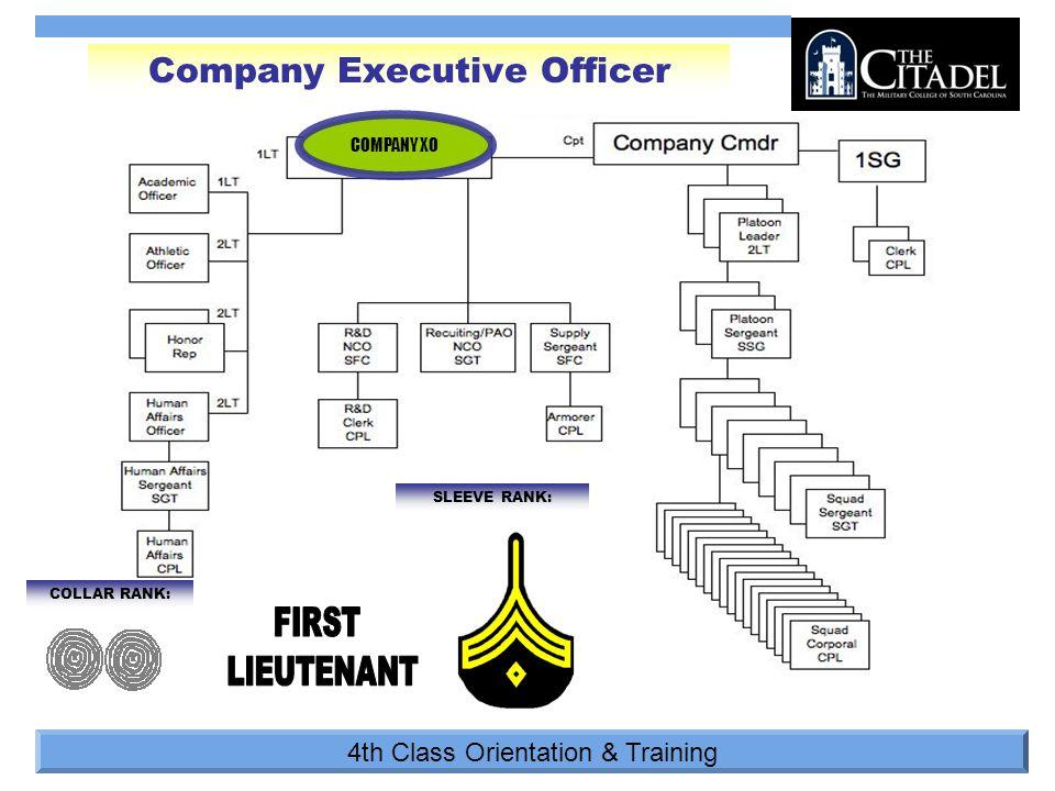 4th Class Orientation & Training COLLAR RANK: COMPANY XO Company Executive Officer SLEEVE RANK: