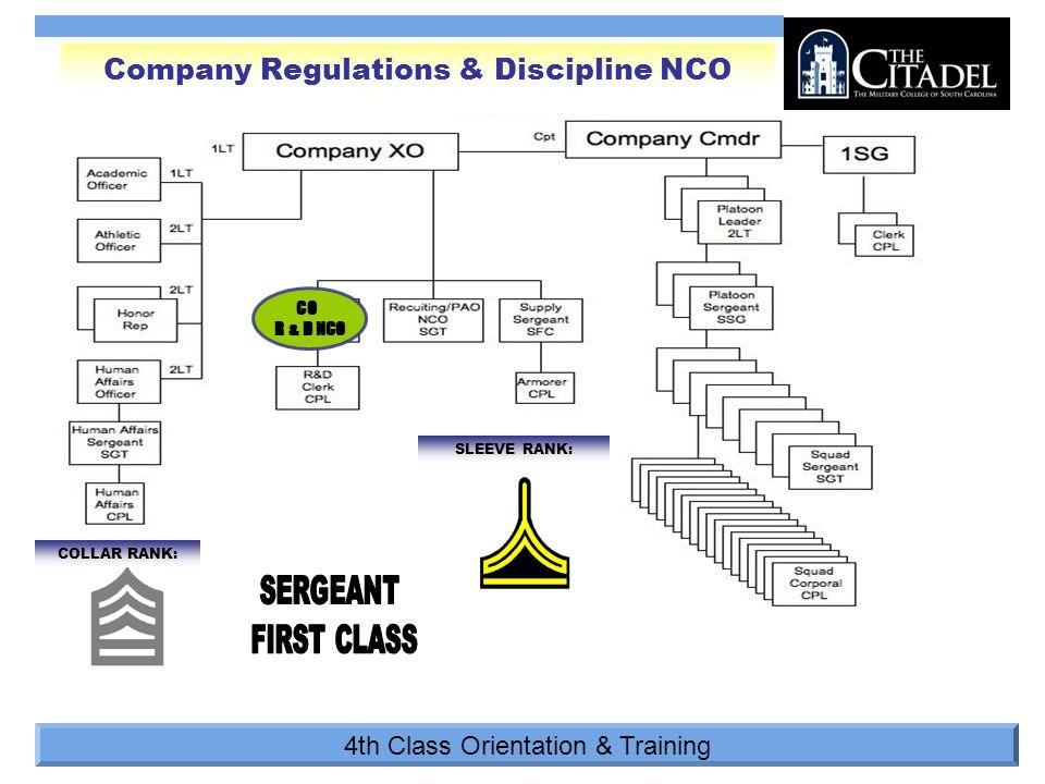 4th Class Orientation & Training Company Regulations & Discipline NCO COLLAR RANK: SLEEVE RANK: CO R & D NCO