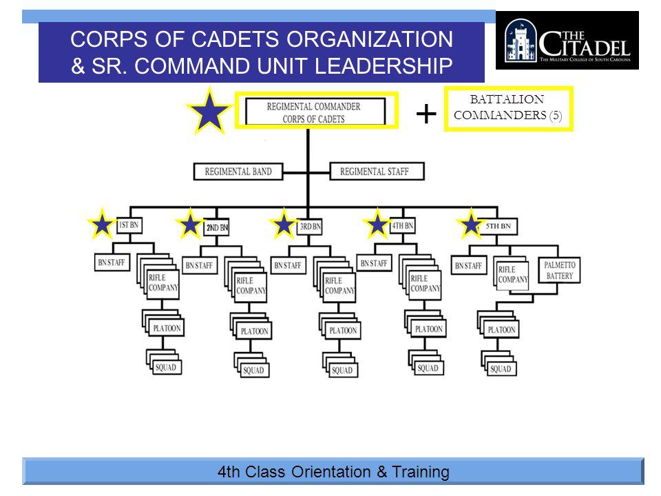 4th Class Orientation & Training CORPS OF CADETS ORGANIZATION & SR.
