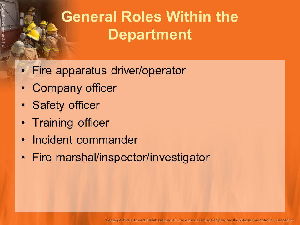 General Roles Within the Department Fire apparatus driver/operator Company officer Safety officer Training officer Incident commander Fire marshal/ins