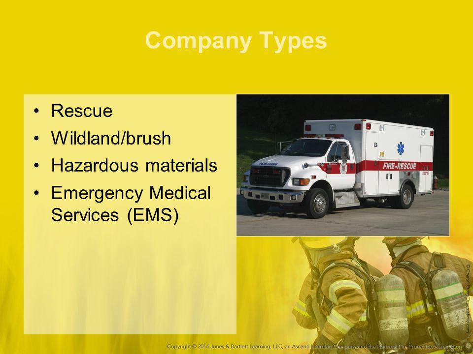 Company Types Rescue Wildland/brush Hazardous materials Emergency Medical Services (EMS)