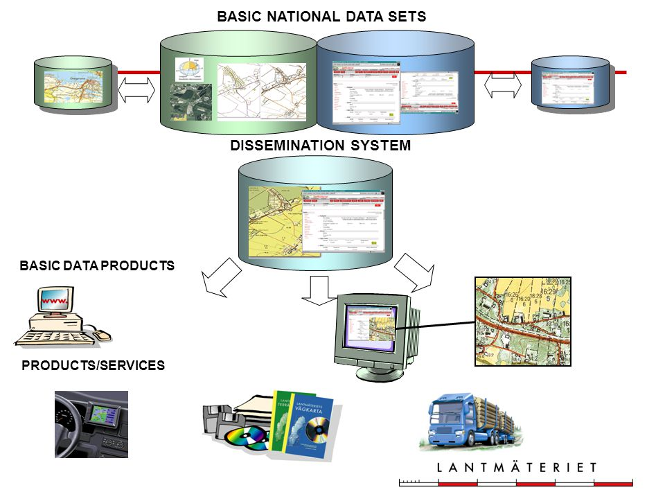 BASIC NATIONAL DATA SETS PRODUCTS/SERVICES DISSEMINATION SYSTEM BASIC DATA PRODUCTS