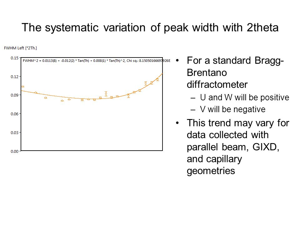 53 The systematic variation of peak width with 2theta For a standard Bragg- Brentano diffractometer –U and W will be positive –V will be negative This trend may vary for data collected with parallel beam, GIXD, and capillary geometries